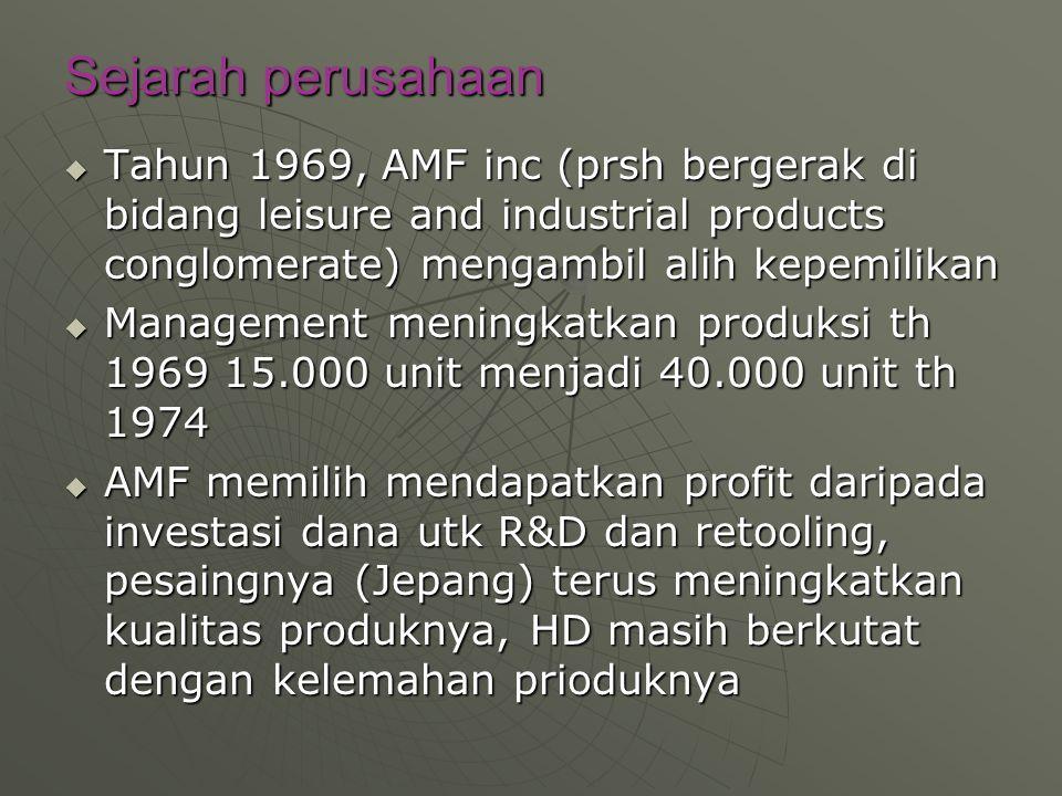 Sejarah perusahaan  Tahun 1969, AMF inc (prsh bergerak di bidang leisure and industrial products conglomerate) mengambil alih kepemilikan  Managemen