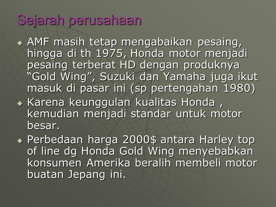 """Sejarah perusahaan  AMF masih tetap mengabaikan pesaing, hingga di th 1975, Honda motor menjadi pesaing terberat HD dengan produknya """"Gold Wing"""", Suz"""