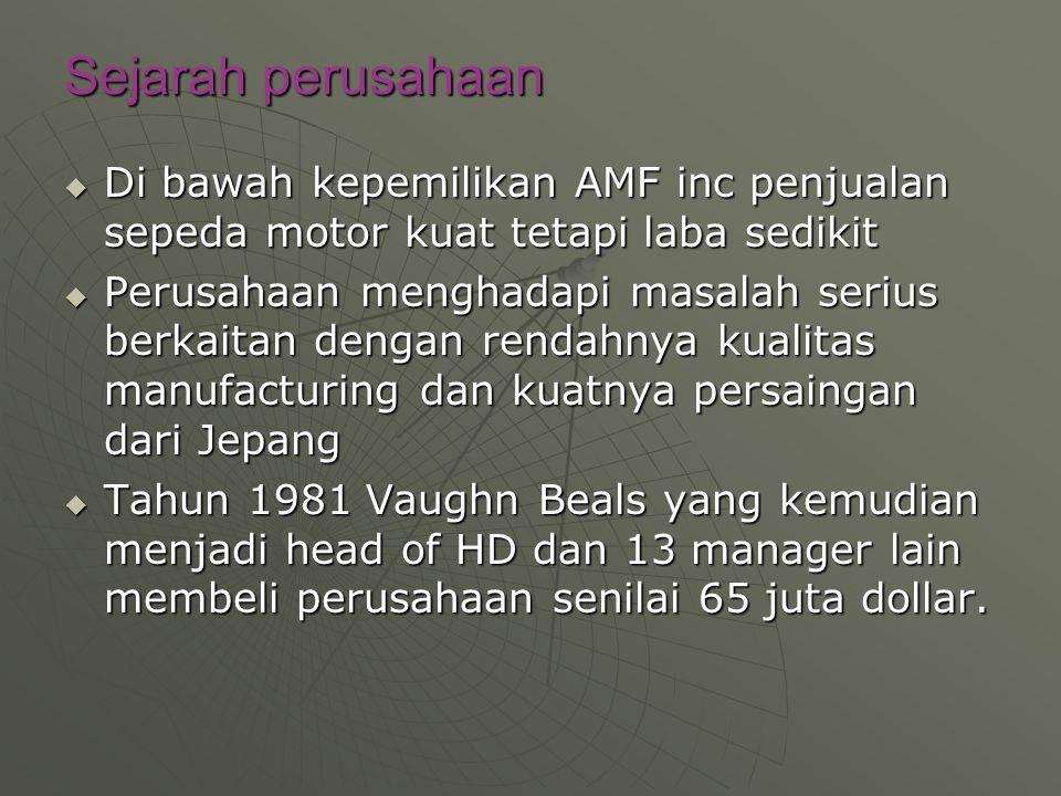 Sejarah perusahaan  Di bawah kepemilikan AMF inc penjualan sepeda motor kuat tetapi laba sedikit  Perusahaan menghadapi masalah serius berkaitan den