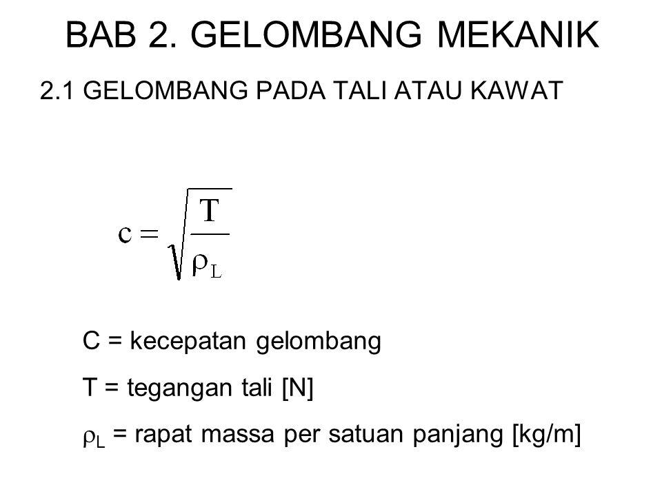 BAB 2. GELOMBANG MEKANIK 2.1 GELOMBANG PADA TALI ATAU KAWAT C = kecepatan gelombang T = tegangan tali [N]  L = rapat massa per satuan panjang [kg/m]