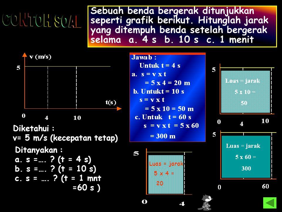 Sebuah benda bergerak ditunjukkan seperti grafik berikut. Hitunglah jarak yang ditempuh benda setelah bergerak selama a. 4 s b. 10 s c. 1 menit Diketa
