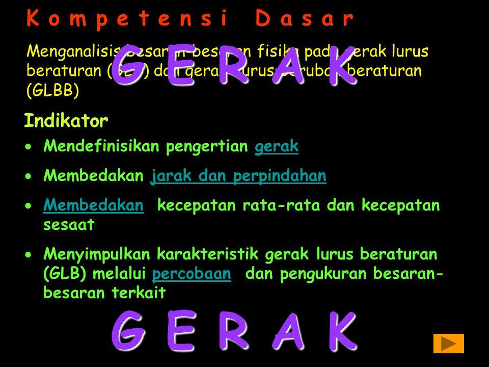  Menyimpulkan karakteristik gerak lurus berubah beraturan (GLBB) melalui percobaan dan pengukuran besaran-besaran terkait(GLBB)  Membedakan percepatan rata-rata dan percepatan sesaatrata-rata sesaat  Menerapkan besaran-besaran fisika dalam GLB dan GLBB dalam bentuk persamaan dan menggunakannya dalam pemecahan masalahpemecahan Indikator G E R A K SSSS aaaa aaaa tttt nnnn yyyy aaaa k k k k aaaa llll iiii aaaa nnnn m m m m eeee nnnn cccc oooo bbbb aaaa