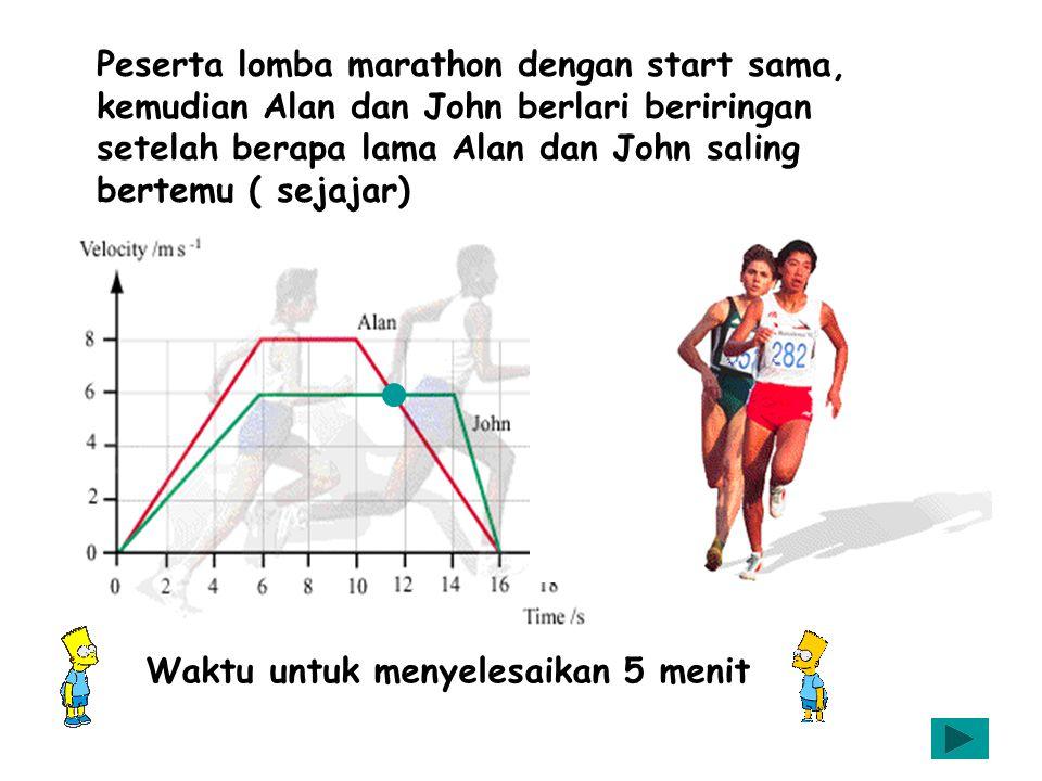 Peserta lomba marathon dengan start sama, kemudian Alan dan John berlari beriringan setelah berapa lama Alan dan John saling bertemu ( sejajar) Waktu