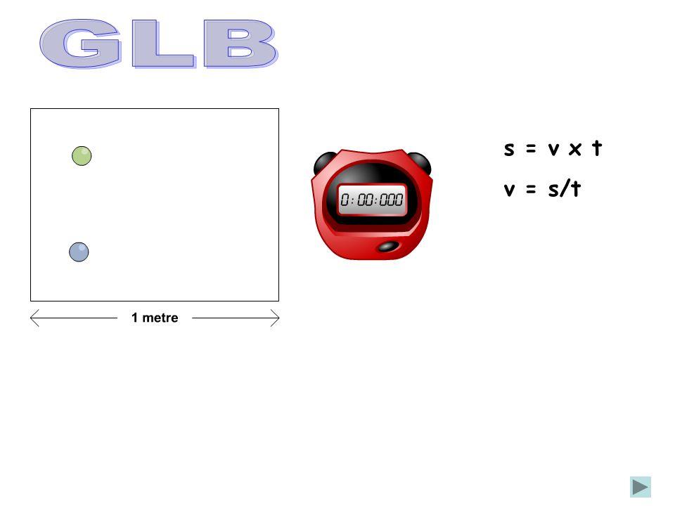 Waktu (s) Kecepatan (m/s 2 ) GLB S1= v x t = 15 x 15 = 225 m GLBB Vo = 15 m/s; Vt = 0 ; t = 5 a = (Vt-Vo)/t = 15/5 = -3 S2 = Vo.t + ½ at 2 = 15.5 + ½ -3.5 2 = 37,5 m S = S1 + S2 = 225 + 37,5 = 262,5 m Berapa jarak yang ditempuh Atau menghitung luasannya A1 = 15 x 15 = 225 A2 = (15x5)/2 = 37,5 A = 262,5 Kecepatan ( ms- 1 ) Waktu ( s ) Berapa jarak yang ditempuh O  A GLBB Vo = 0 m/s; Vt = 20 ; t = 5 a = (Vt-Vo)/t = 20/5 = 4 S OA = Vo.t + ½ at 2 = 0 + ½ 4.5 2 = 50 m A B A  B GLBB Vo = 20 m/s; Vt = 60 ; t = 5 a = (Vt-Vo)/t = (60-20)/5 = 8 S OA = Vo.t + ½ at 2 = 20.5 + ½ 8.5 2 = 100 + 100 = 200 m S OB = S OA + S AB = 50 + 200 = 250 m A1 = ( 20 x 5 )/2 = 50 A2 = {(20+60)/2}x5 = 200 A = 250 Atau menghitung luasannya