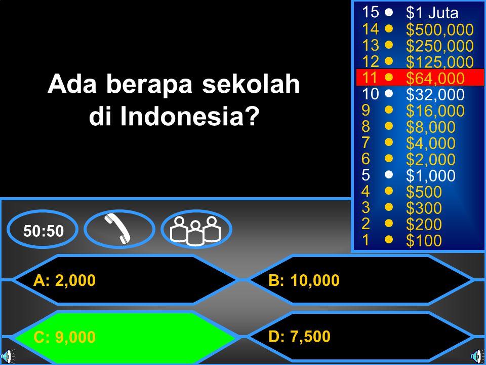 A: 2,000 C: 9,000 B: 10,000 D: 7,500 50:50 15 14 13 12 11 10 9 8 7 6 5 4 3 2 1 $1 Juta $500,000 $250,000 $125,000 $64,000 $32,000 $16,000 $8,000 $4,000 $2,000 $1,000 $500 $300 $200 $100 Ada berapa sekolah di Indonesia