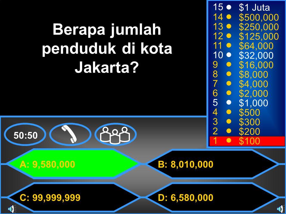 A: 9,580,000 C: 99,999,999 B: 8,010,000 D: 6,580,000 50:50 15 14 13 12 11 10 9 8 7 6 5 4 3 2 1 $1 Juta $500,000 $250,000 $125,000 $64,000 $32,000 $16,000 $8,000 $4,000 $2,000 $1,000 $500 $300 $200 $100 Berapa jumlah penduduk di kota Jakarta