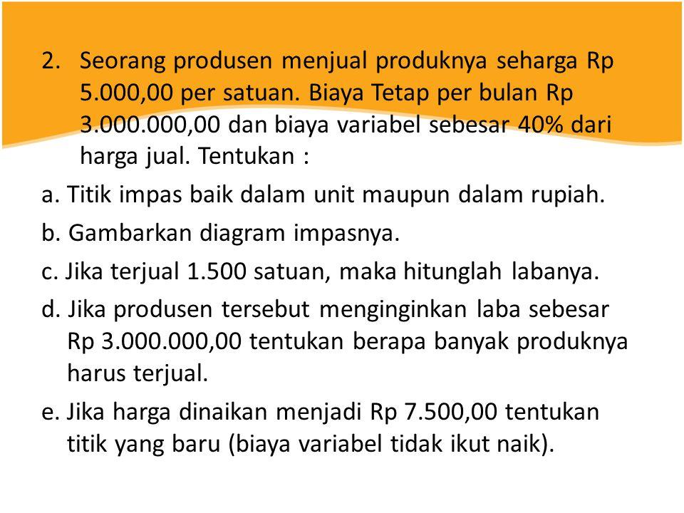 2.Seorang produsen menjual produknya seharga Rp 5.000,00 per satuan.