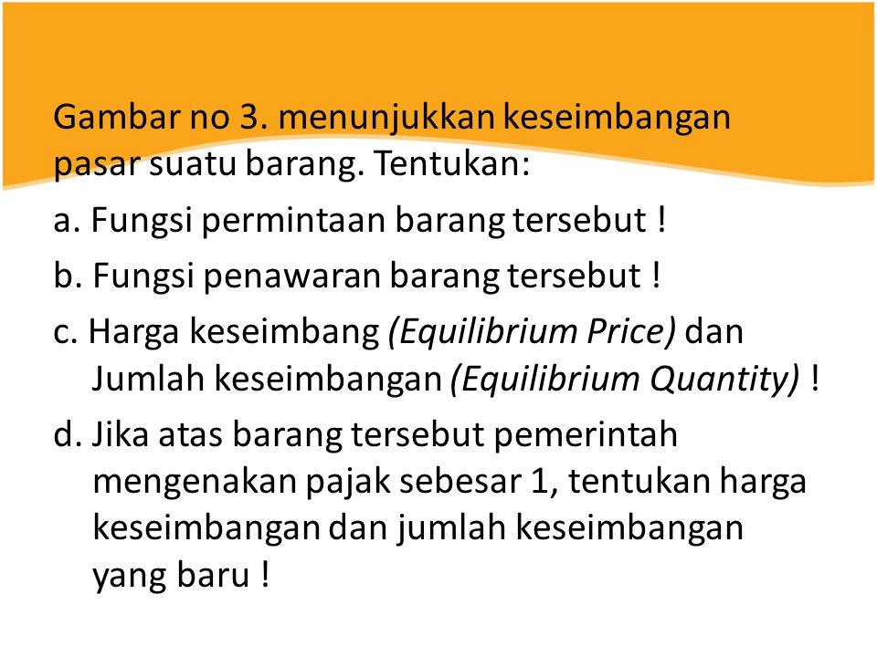 Gambar no 3.menunjukkan keseimbangan pasar suatu barang.