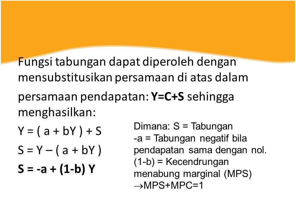 Fungsi tabungan dapat diperoleh dengan mensubstitusikan persamaan di atas dalam persamaan pendapatan: Y=C+S sehingga menghasilkan: Y = ( a + bY ) + S S = Y – ( a + bY ) S = -a + (1-b) Y Dimana: S = Tabungan -a = Tabungan negatif bila pendapatan sama dengan nol.