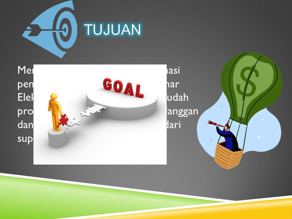 Merancang bangun sistem informasi penjualan dan pembelian pada Sinar Elektronik yang dapat mempermudah proses transaksi penjualan ke pelanggan dan pro