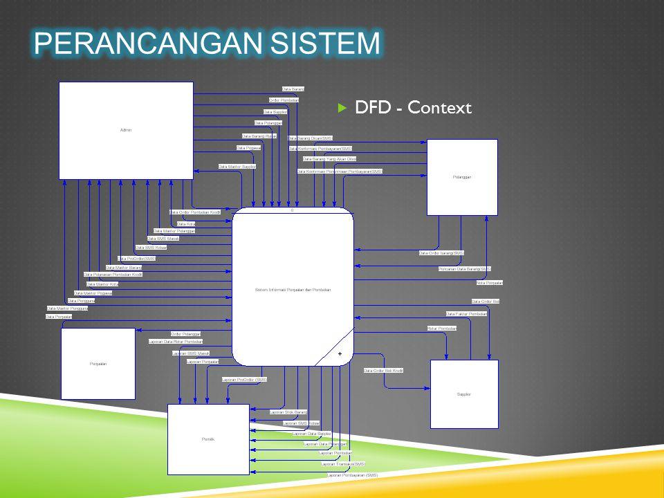  DFD - Context