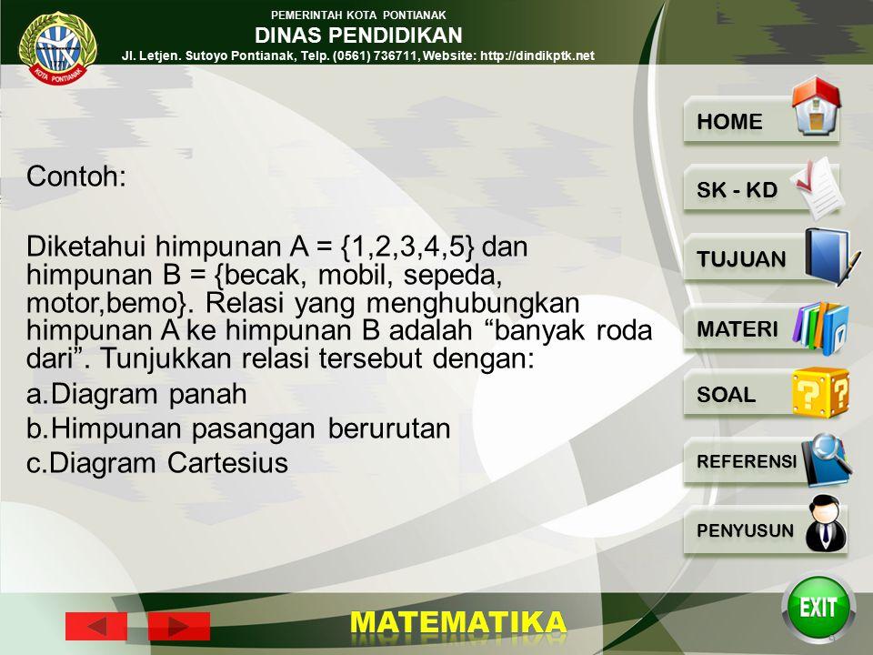 PEMERINTAH KOTA PONTIANAK DINAS PENDIDIKAN Jl. Letjen. Sutoyo Pontianak, Telp. (0561) 736711, Website: http://dindikptk.net 8 Ada 3 cara dalam menyata