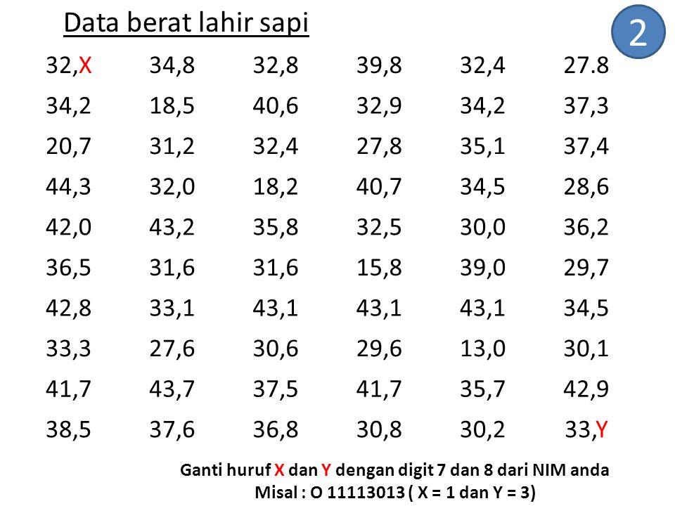 1.Buat tabel distribusi frekuensi sesuai dengan tahapannya dari data berat lahir sapi 2.Hitung rata-ratanya (menggunakan tabel distribusi frekuensi) menggunakan: a.