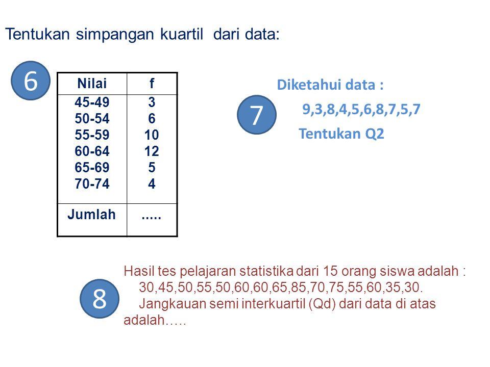 Diketahui data : 9,3,8,4,5,6,8,7,5,7 Tentukan Q2 Tentukan simpangan kuartil dari data: Nilaif 45-49 50-54 55-59 60-64 65-69 70-74 3 6 10 12 5 4 Jumlah