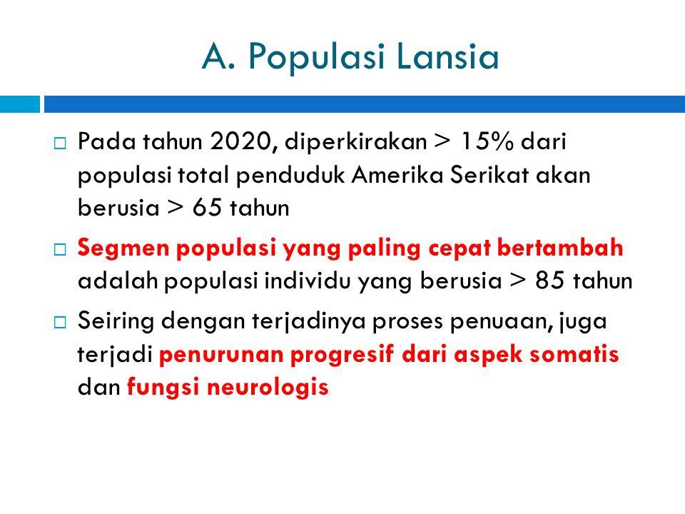 A. Populasi Lansia  Pada tahun 2020, diperkirakan > 15% dari populasi total penduduk Amerika Serikat akan berusia > 65 tahun  Segmen populasi yang p