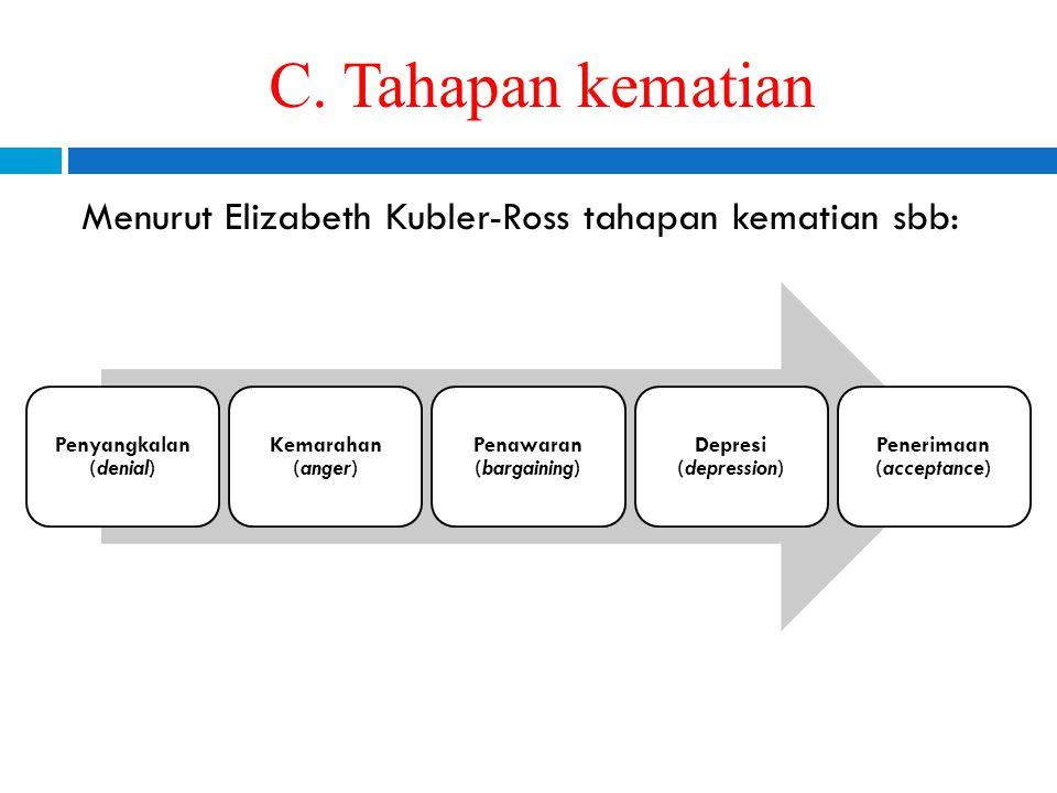 C. Tahapan kematian Menurut Elizabeth Kubler-Ross tahapan kematian sbb: Penyangkalan (denial) Kemarahan (anger) Penawaran (bargaining) Depresi (depres