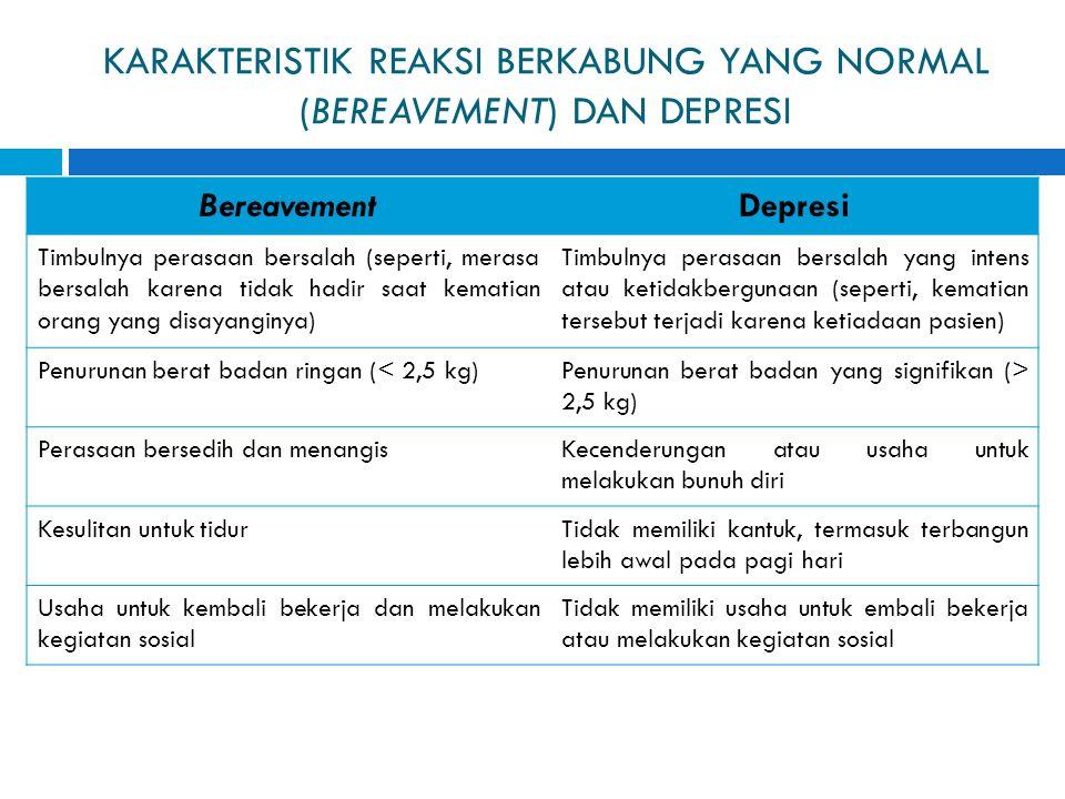 KARAKTERISTIK REAKSI BERKABUNG YANG NORMAL (BEREAVEMENT) DAN DEPRESI BereavementDepresi Timbulnya perasaan bersalah (seperti, merasa bersalah karena t