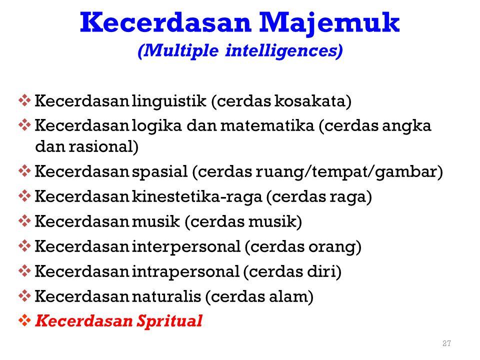 27 Kecerdasan Majemuk (Multiple intelligences)  Kecerdasan linguistik (cerdas kosakata)  Kecerdasan logika dan matematika (cerdas angka dan rasional
