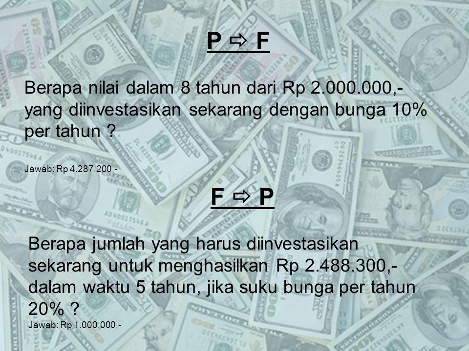 P  F Berapa nilai dalam 8 tahun dari Rp 2.000.000,- yang diinvestasikan sekarang dengan bunga 10% per tahun ? Jawab: Rp 4.287.200,- F  P Berapa juml