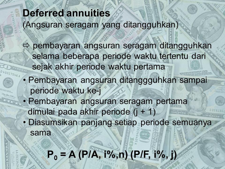 Deferred annuities (Angsuran seragam yang ditangguhkan)  pembayaran angsuran seragam ditangguhkan selama beberapa periode waktu tertentu dari sejak a