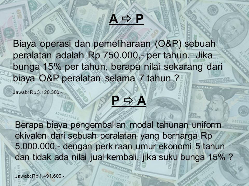 A  P Biaya operasi dan pemeliharaan (O&P) sebuah peralatan adalah Rp 750.000,- per tahun. Jika bunga 15% per tahun, berapa nilai sekarang dari biaya