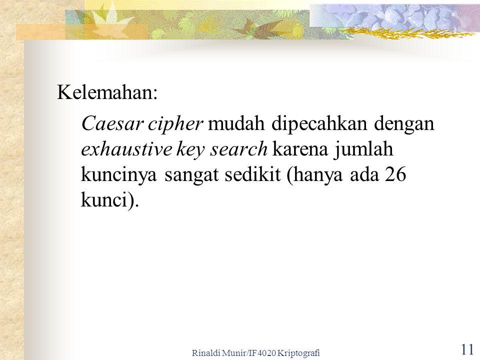 Rinaldi Munir/IF4020 Kriptografi 11 Kelemahan: Caesar cipher mudah dipecahkan dengan exhaustive key search karena jumlah kuncinya sangat sedikit (hany