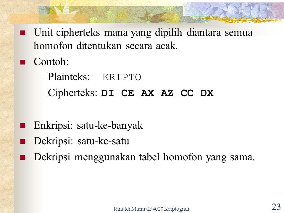 Rinaldi Munir/IF4020 Kriptografi 23 Unit cipherteks mana yang dipilih diantara semua homofon ditentukan secara acak. Contoh: Plainteks: KRIPTO Ciphert