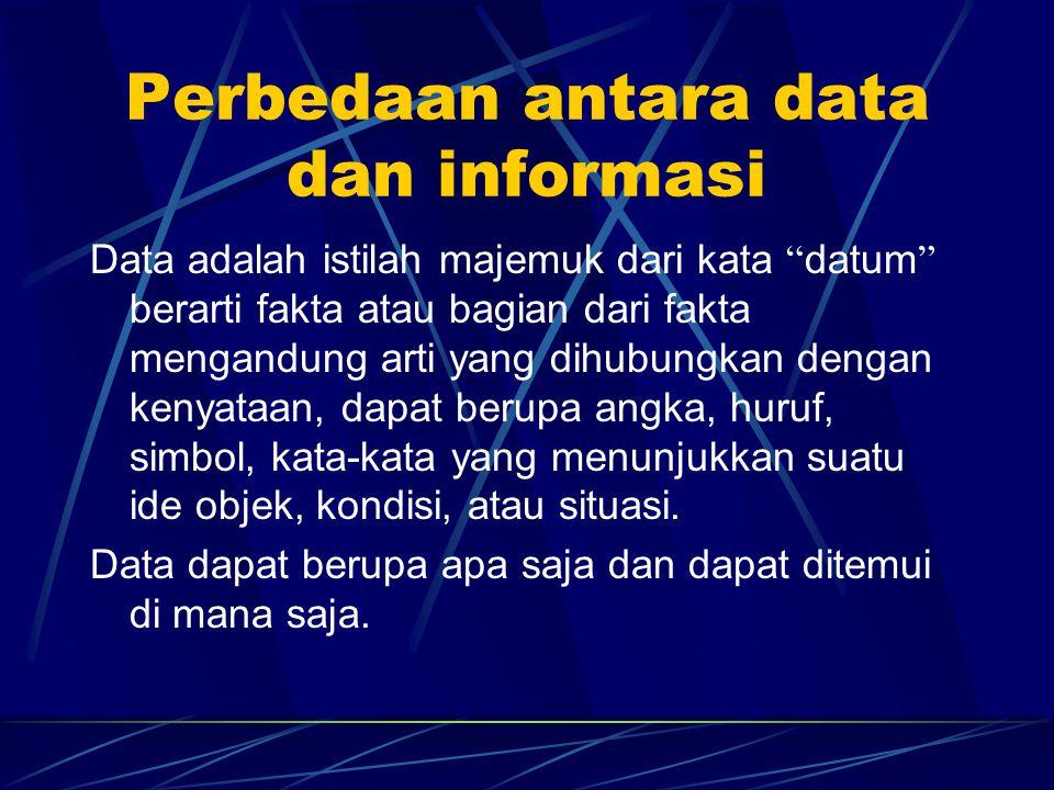 Mengidentifikasi Elemen Siklus Pemrosesan Informasi Indikator & Materi Pokok