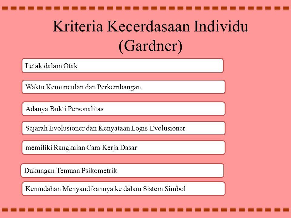 Kriteria Kecerdasaan Individu (Gardner) Letak dalam Otak Waktu Kemunculan dan Perkembangan Adanya Bukti Personalitas Sejarah Evolusioner dan Kenyataan