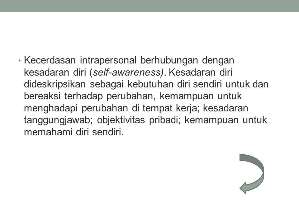 Kecerdasan intrapersonal berhubungan dengan kesadaran diri (self-awareness).