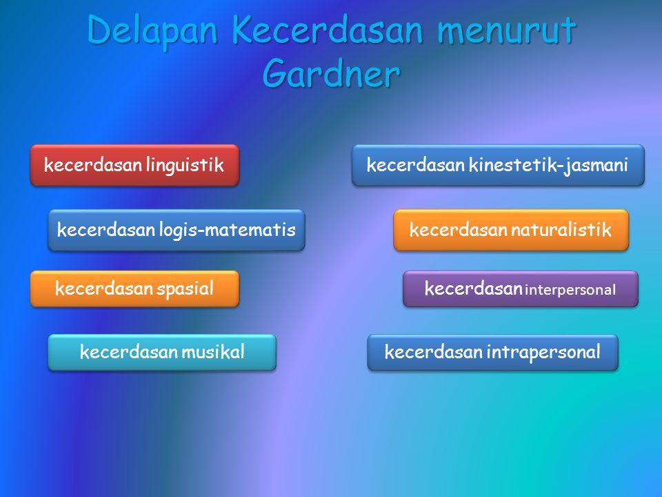 Pengertian tentang kecerdasan Multiple Intelligences yang dalam bahasa Indonesia diterjemahkan sebagai kecerdasan majemuk atau kecerdasan ganda Teori