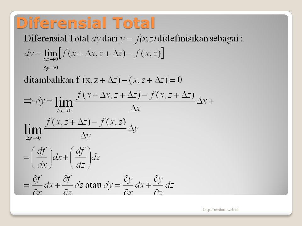Diferensial Total http://rosihan.web.id