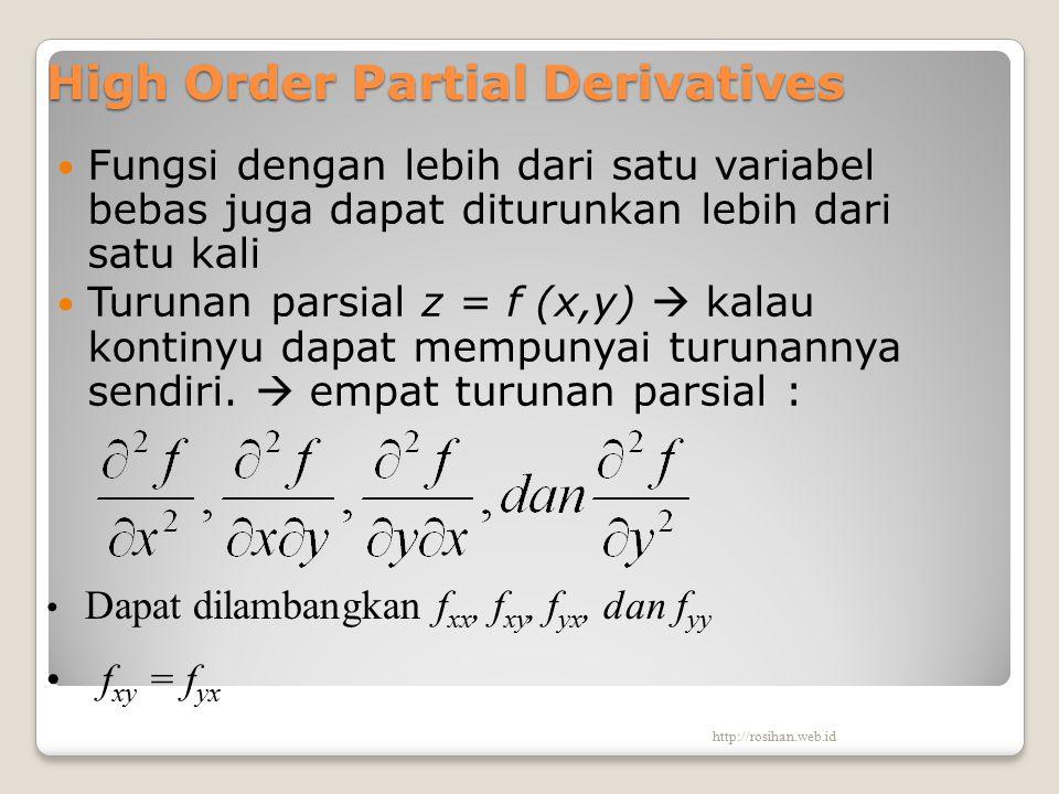 Partial derivatives Cobb-Douglas production function (  +  =1) Q = 96K 0.3 L 0.7 http://rosihan.web.id
