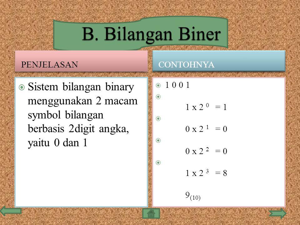 PENJELASAN CONTOHNYA  Sistem bilangan binary menggunakan 2 macam symbol bilangan berbasis 2digit angka, yaitu 0 dan 1  1 0 0 1  1 x 2 0 = 1  0 x 2