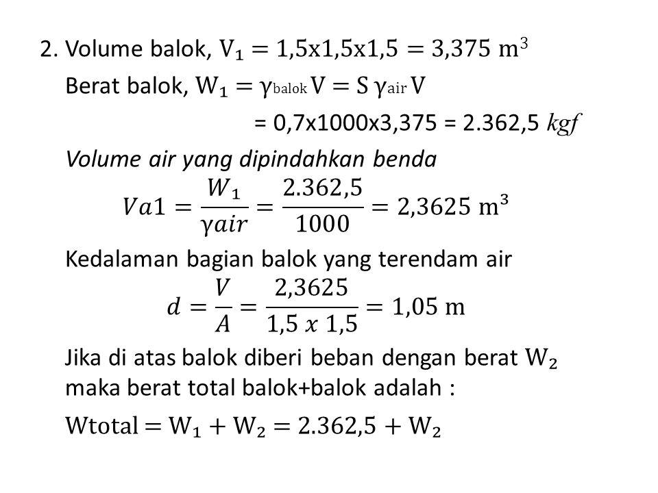 Apabila balok terendam seluruhnya, berarti kedalaman balok yang terendam air adalah d ₂=1,5 m.