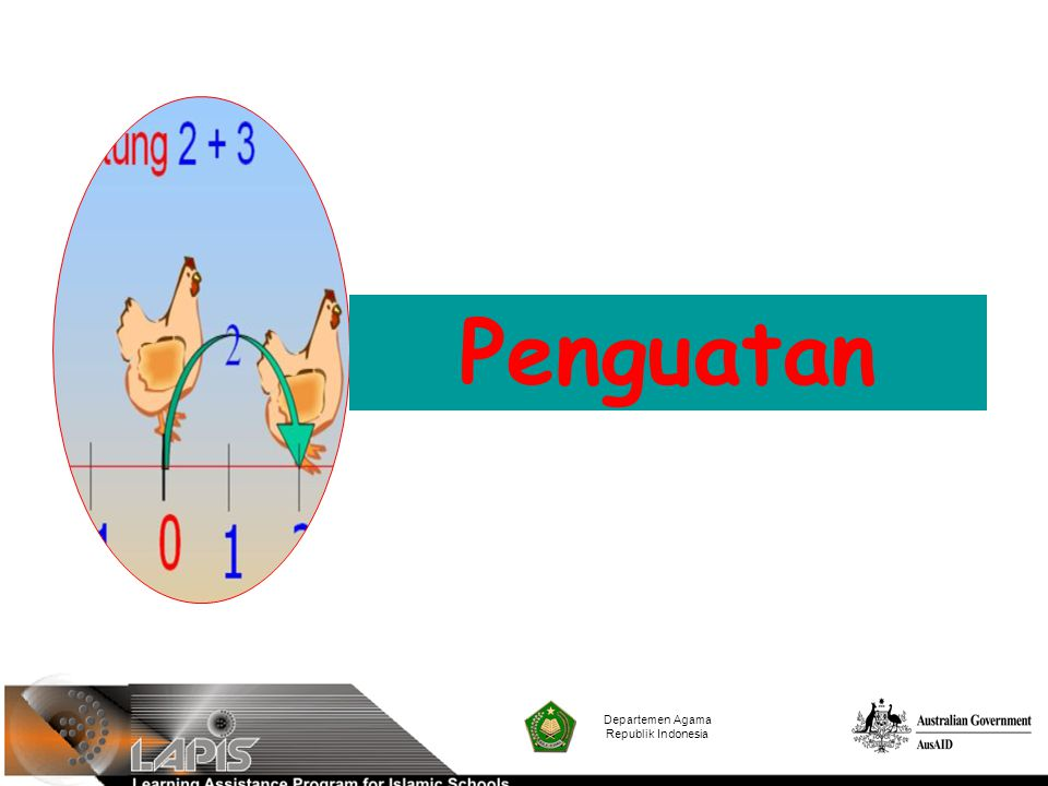 Penguatan Departemen Agama Republik Indonesia