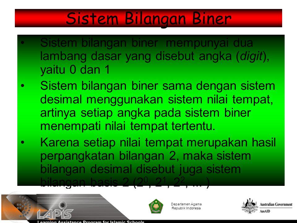 Sistem Bilangan Biner Sistem bilangan biner mempunyai dua lambang dasar yang disebut angka (digit), yaitu 0 dan 1 Sistem bilangan biner sama dengan si