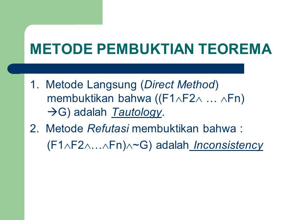 METODE PEMBUKTIAN TEOREMA 1. Metode Langsung (Direct Method) membuktikan bahwa ((F1  F2  …  Fn)  G) adalah Tautology. 2. Metode Refutasi membuktik