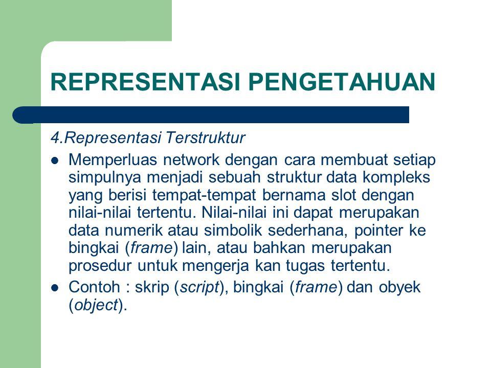 REPRESENTASI PENGETAHUAN 4.Representasi Terstruktur Memperluas network dengan cara membuat setiap simpulnya menjadi sebuah struktur data kompleks yang