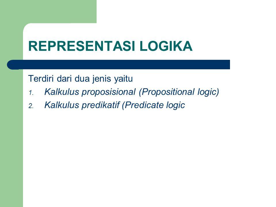 KALKULUS PROPOSISIONAL (PROPOSITIONAL LOGIC) Proposisi adalah suatu model untuk mendeklarasikan suatu fakta.