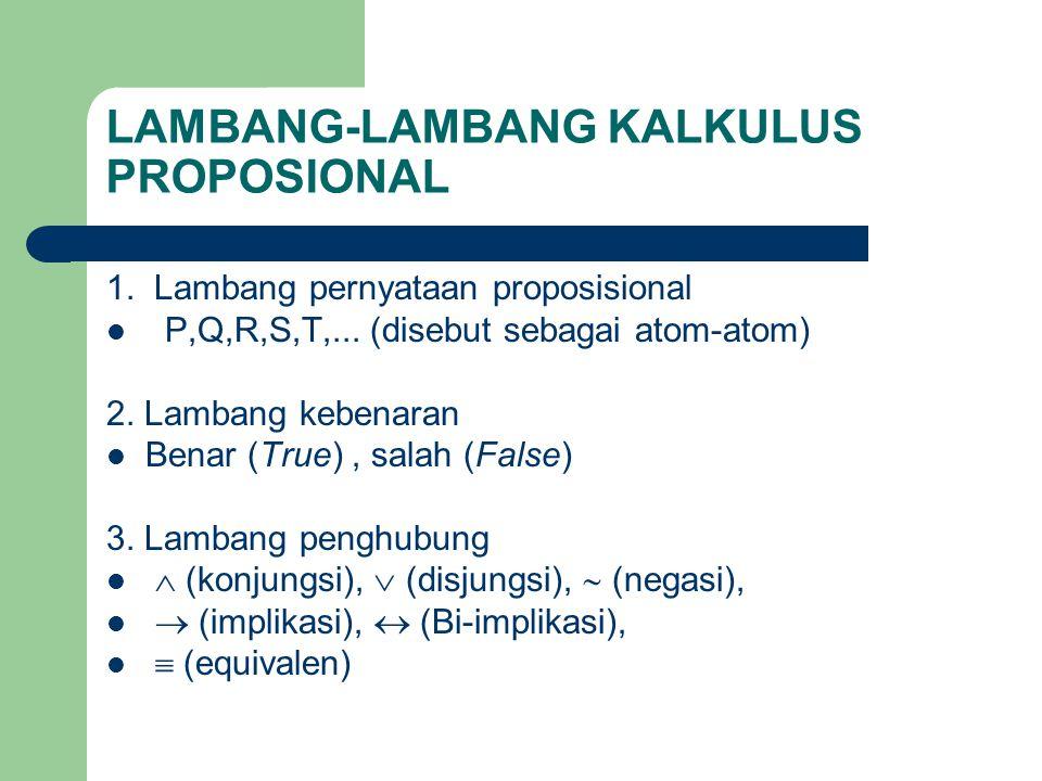 LAMBANG-LAMBANG KALKULUS PROPOSIONAL 1. Lambang pernyataan proposisional P,Q,R,S,T,... (disebut sebagai atom-atom) 2. Lambang kebenaran Benar (True),