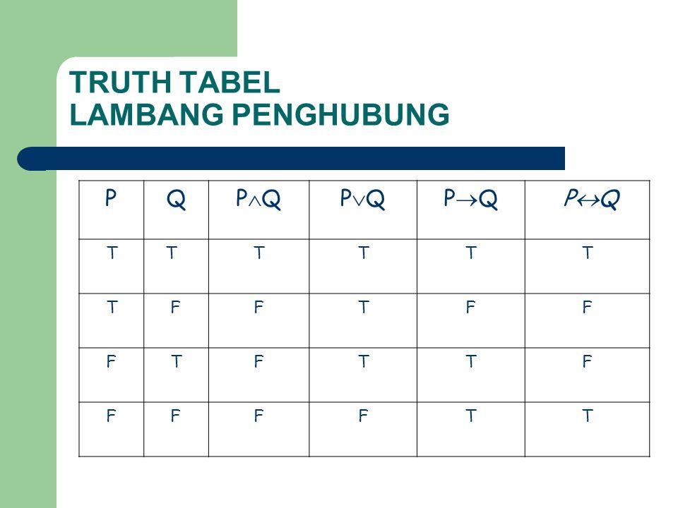 Suatu kalimat (formula) P dianggap equivalen dengan formula Q jika dan hanya jika 'truth value' dari P sama dengan 'truth value' dari G untuk setiap interpretasinya.