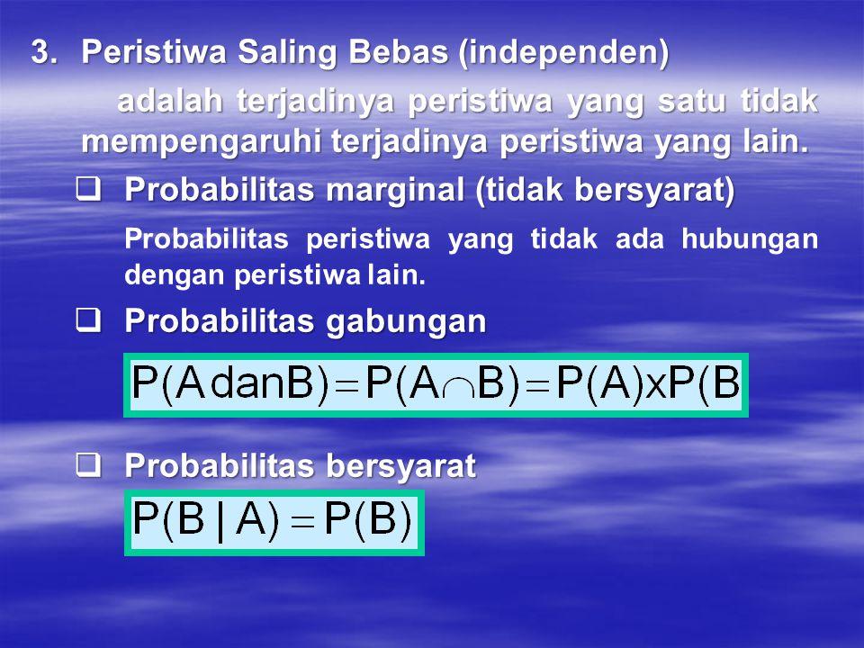 3.Peristiwa Saling Bebas (independen) adalah terjadinya peristiwa yang satu tidak mempengaruhi terjadinya peristiwa yang lain.  Probabilitas marginal