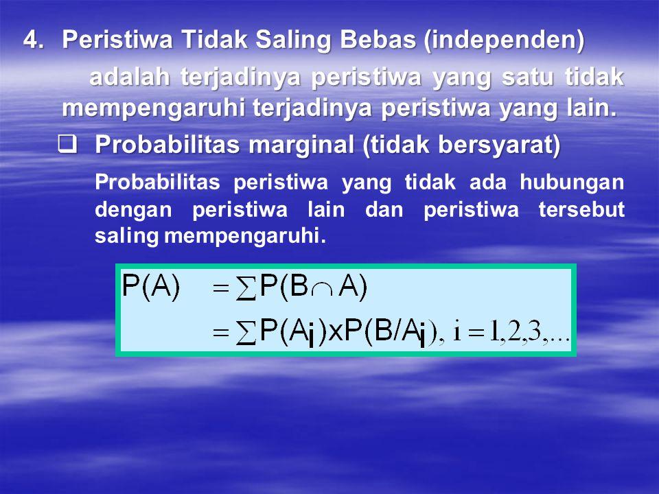 4.Peristiwa Tidak Saling Bebas (independen) adalah terjadinya peristiwa yang satu tidak mempengaruhi terjadinya peristiwa yang lain.  Probabilitas ma