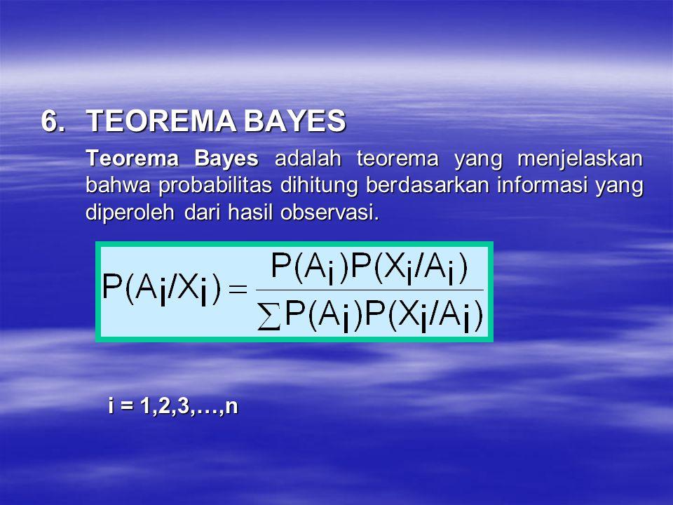 6.TEOREMA BAYES Teorema Bayes adalah teorema yang menjelaskan bahwa probabilitas dihitung berdasarkan informasi yang diperoleh dari hasil observasi. i