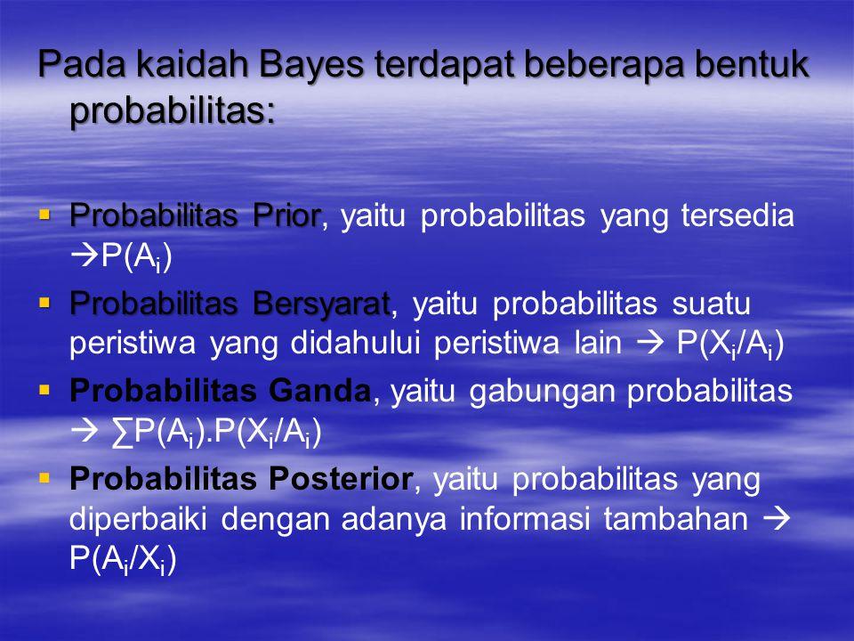 Pada kaidah Bayes terdapat beberapa bentuk probabilitas:  Probabilitas Prior  Probabilitas Prior, yaitu probabilitas yang tersedia  P(A i )  Proba