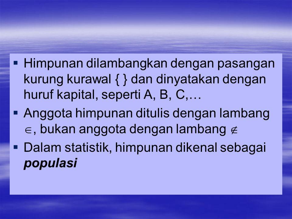 1.Cara pendaftaran Unsur himpunan ditulis satu persatu / didaftar.