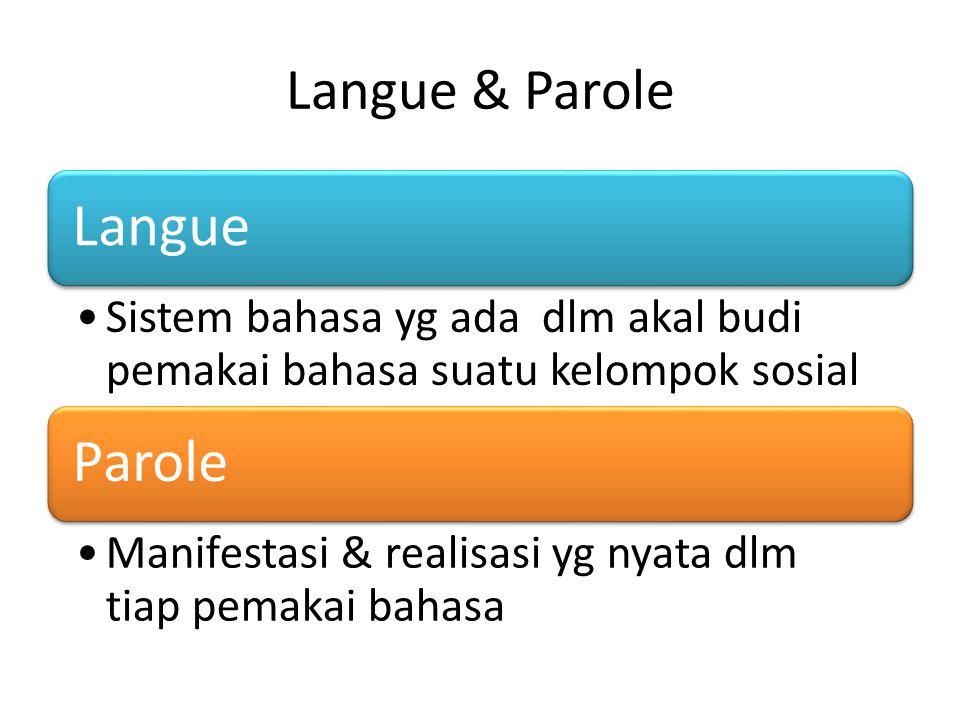 Langue & Parole Langue Sistem bahasa yg ada dlm akal budi pemakai bahasa suatu kelompok sosial Parole Manifestasi & realisasi yg nyata dlm tiap pemaka