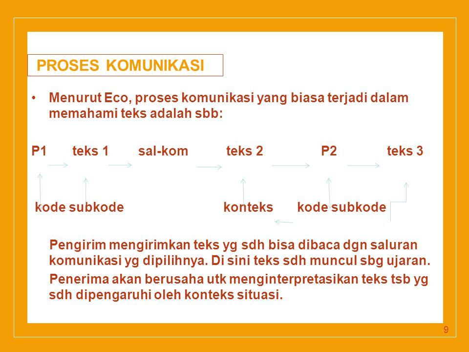 Click to edit Master title style PROSES KOMUNIKASI Menurut Eco, proses komunikasi yang biasa terjadi dalam memahami teks adalah sbb: P1 teks 1 sal-kom teks 2 P2 teks 3 kode subkode konteks kode subkode Pengirim mengirimkan teks yg sdh bisa dibaca dgn saluran komunikasi yg dipilihnya.