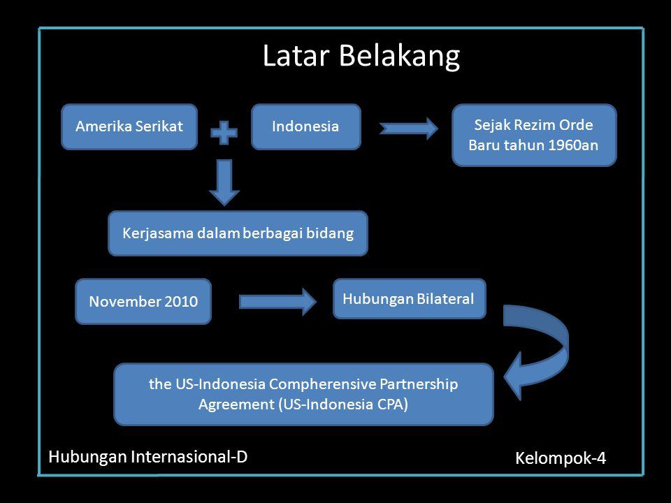 Hubungan Internasional-D Kelompok-4 Latar Belakang Amerika SerikatIndonesia Sejak Rezim Orde Baru tahun 1960an Kerjasama dalam berbagai bidang Novembe